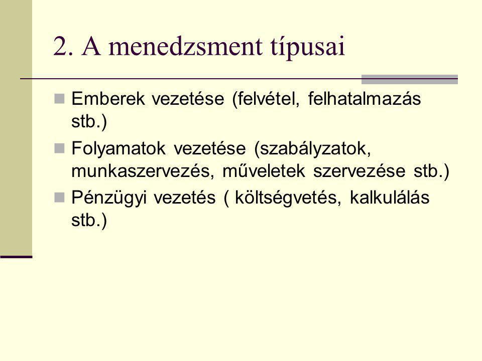 2. A menedzsment típusai Emberek vezetése (felvétel, felhatalmazás stb.) Folyamatok vezetése (szabályzatok, munkaszervezés, műveletek szervezése stb.)