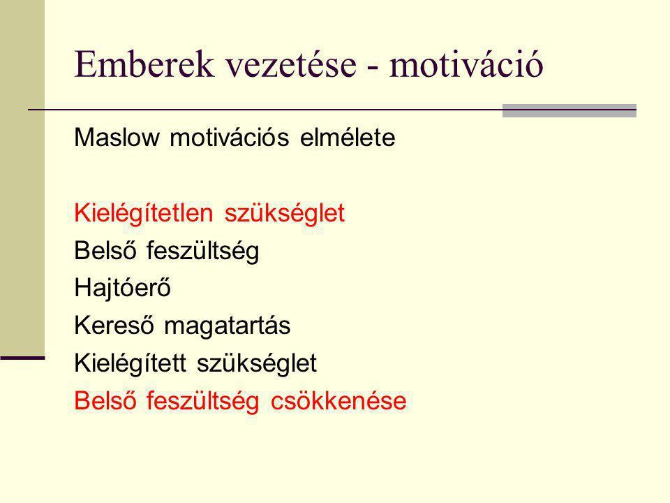 Emberek vezetése - motiváció Maslow motivációs elmélete Kielégítetlen szükséglet Belső feszültség Hajtóerő Kereső magatartás Kielégített szükséglet Belső feszültség csökkenése
