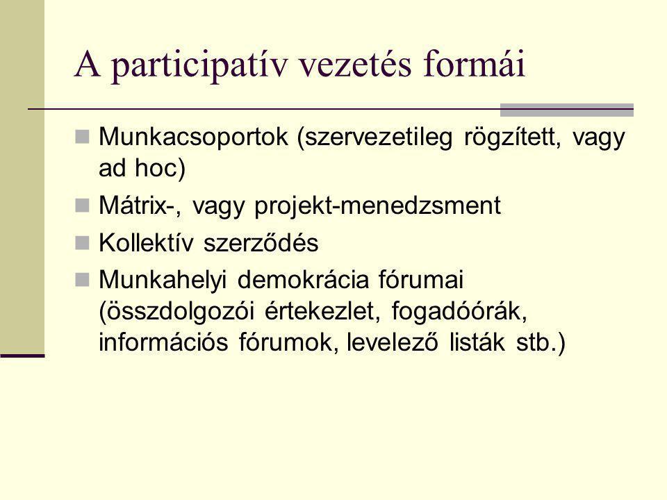 A participatív vezetés formái Munkacsoportok (szervezetileg rögzített, vagy ad hoc) Mátrix-, vagy projekt-menedzsment Kollektív szerződés Munkahelyi demokrácia fórumai (összdolgozói értekezlet, fogadóórák, információs fórumok, levelező listák stb.)