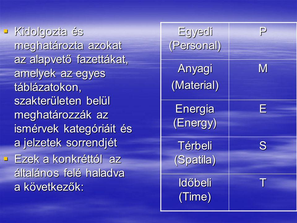  Kidolgozta és meghatározta azokat az alapvető fazettákat, amelyek az egyes táblázatokon, szakterületen belül meghatározzák az ismérvek kategóriáit é