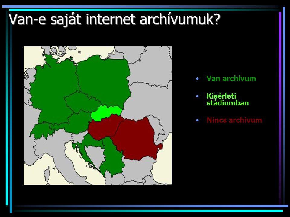 Van-e saját internet archívumuk Van archívum Kísérleti stádiumban Nincs archívum