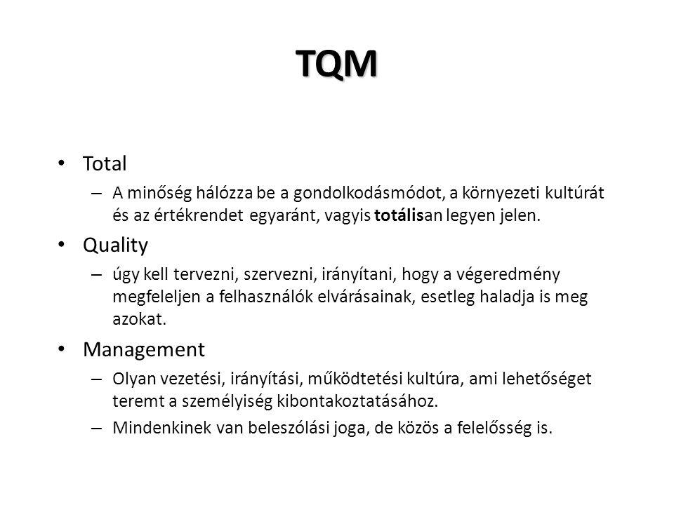 TQM Total – A minőség hálózza be a gondolkodásmódot, a környezeti kultúrát és az értékrendet egyaránt, vagyis totálisan legyen jelen. Quality – úgy ke