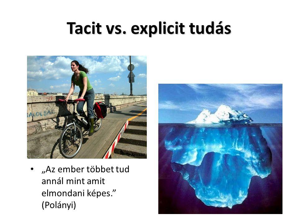 """Tacit vs. explicit tudás """"Az ember többet tud annál mint amit elmondani képes."""" (Polányi)"""