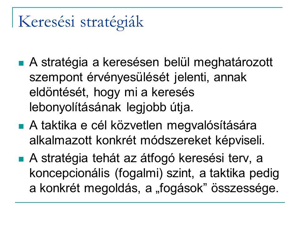Keresési stratégiák A stratégia a keresésen belül meghatározott szempont érvényesülését jelenti, annak eldöntését, hogy mi a keresés lebonyolításának legjobb útja.