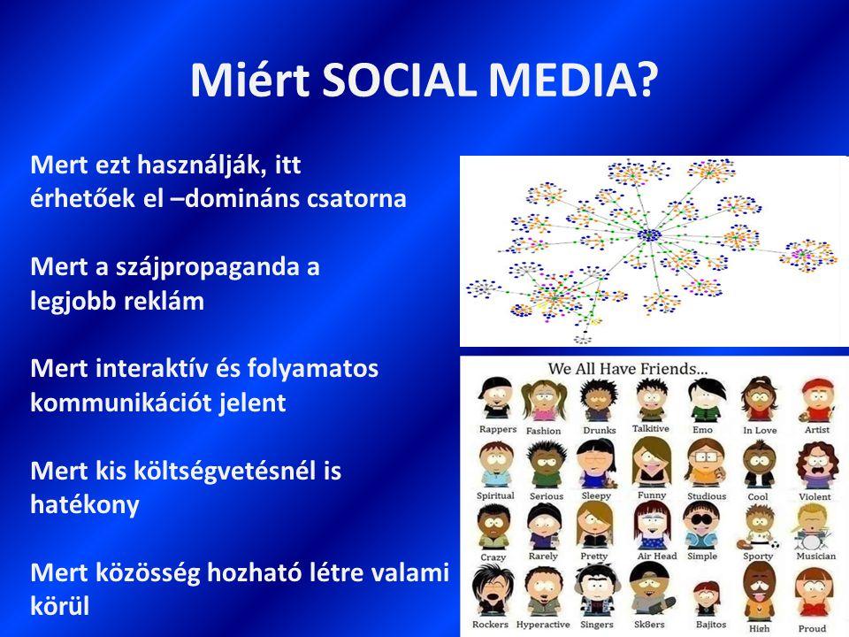 Miért SOCIAL MEDIA.