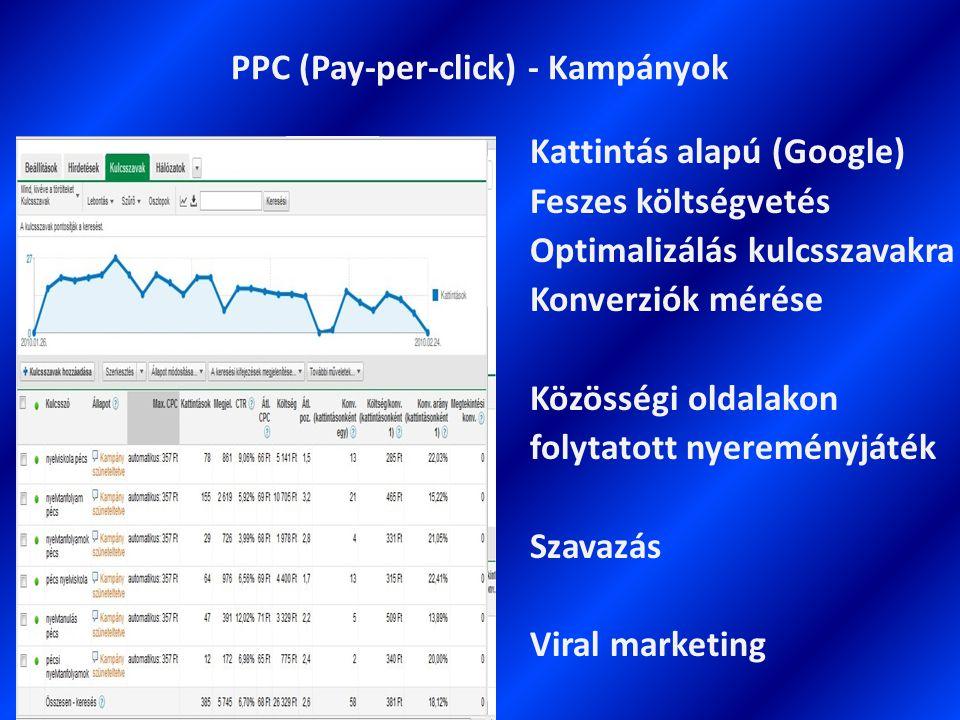 PPC (Pay-per-click) - Kampányok Kattintás alapú (Google) Feszes költségvetés Optimalizálás kulcsszavakra Konverziók mérése Közösségi oldalakon folytatott nyereményjáték Szavazás Viral marketing