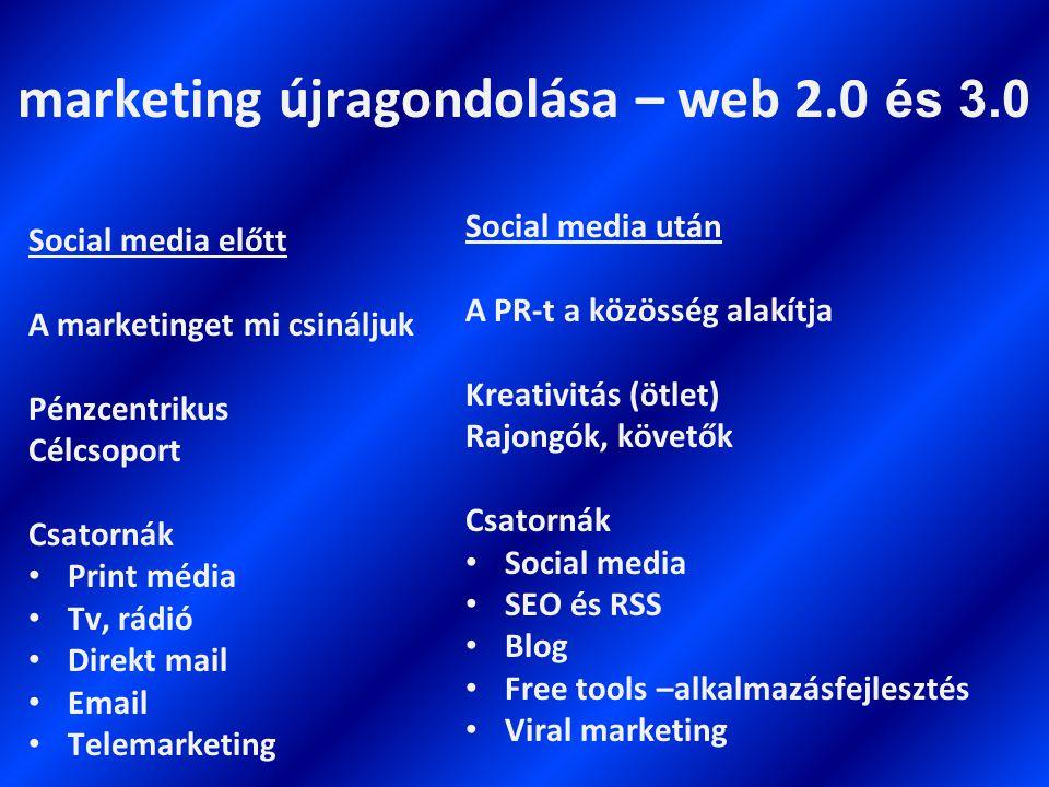 marketing újragondolása – web 2.0 és 3.0 Social media előtt A marketinget mi csináljuk Pénzcentrikus Célcsoport Csatornák Print média Tv, rádió Direkt