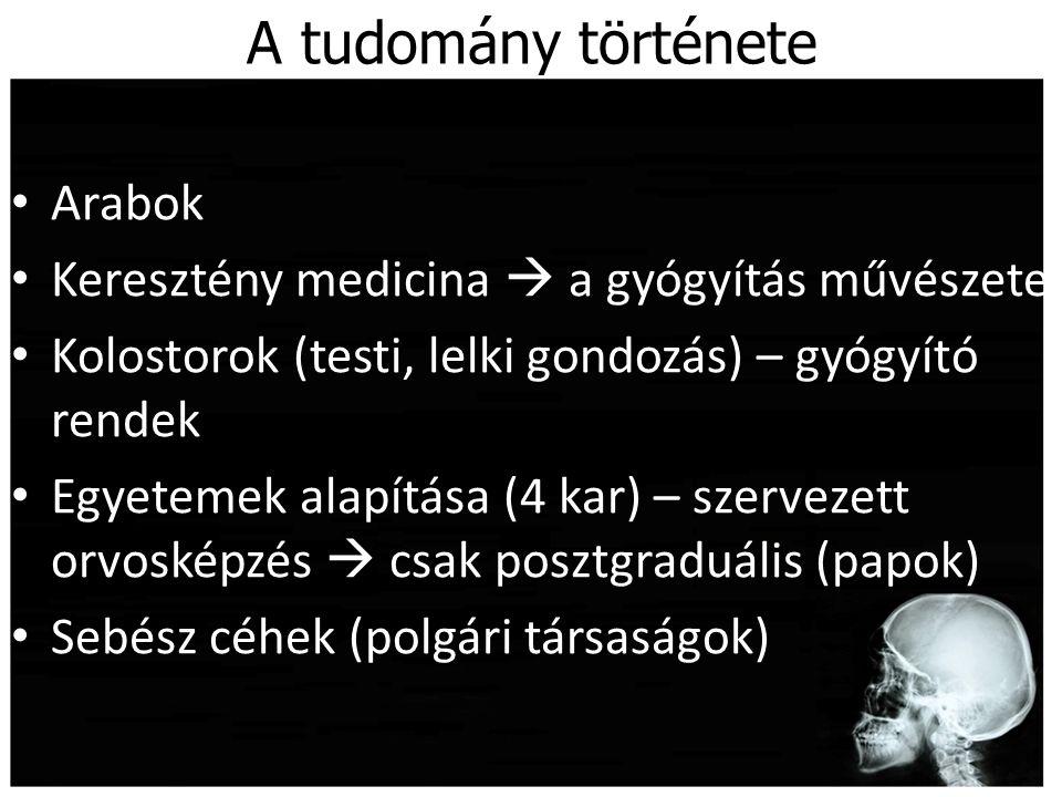 Az újonnan alakult folyóiratok Magyar Belorvosi Archivum (1947- ), Magyar Sebészet (1948 - ), Ideggyógyászati Szemle (1948 - ), Tuberkulózis és Tüdőbetegségek (1948 - ), Magyar Radiológia (1949 - ), Gyermekgyógyászat (1950 - ), Munkavédelem (1955 - ), Fül- Orr- Gégegyógyászat(1955 -), Egészségtudomány (1957-), Magyar Onkológia (1957 - ), Rheumatológia, Balneológia, Allergológia(1960 - ), Radiológiai Közlemények (1961 - ), Szemészet (1964 - )