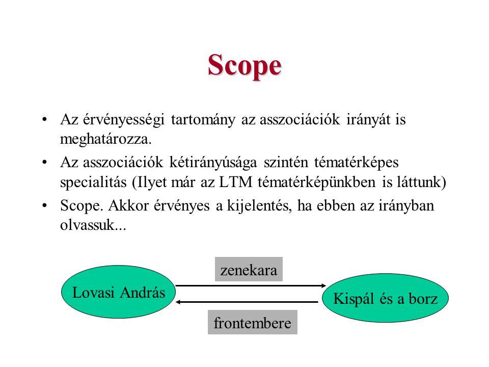 Scope Az érvényességi tartomány az asszociációk irányát is meghatározza. Az asszociációk kétirányúsága szintén tématérképes specialitás (Ilyet már az
