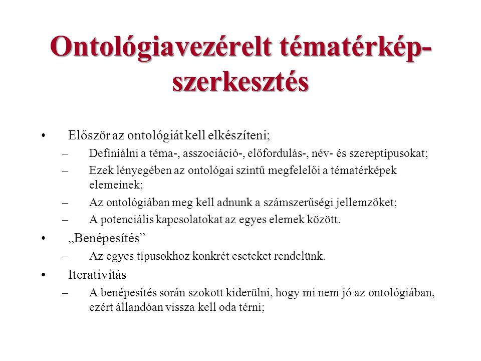 Ontológiavezérelt tématérkép- szerkesztés Először az ontológiát kell elkészíteni; –Definiálni a téma-, asszociáció-, előfordulás-, név- és szereptípus