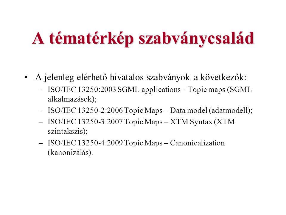 A tématérkép szabványcsalád A jelenleg elérhető hivatalos szabványok a következők: –ISO/IEC 13250:2003 SGML applications – Topic maps (SGML alkalmazás