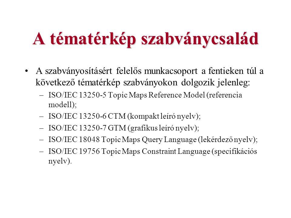 A tématérkép szabványcsalád A szabványosításért felelős munkacsoport a fentieken túl a következő tématérkép szabványokon dolgozik jelenleg: –ISO/IEC 1