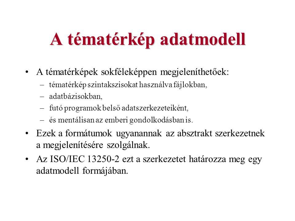 A tématérkép adatmodell A tématérképek sokféleképpen megjeleníthetőek: –tématérkép szintakszisokat használva fájlokban, –adatbázisokban, –futó program