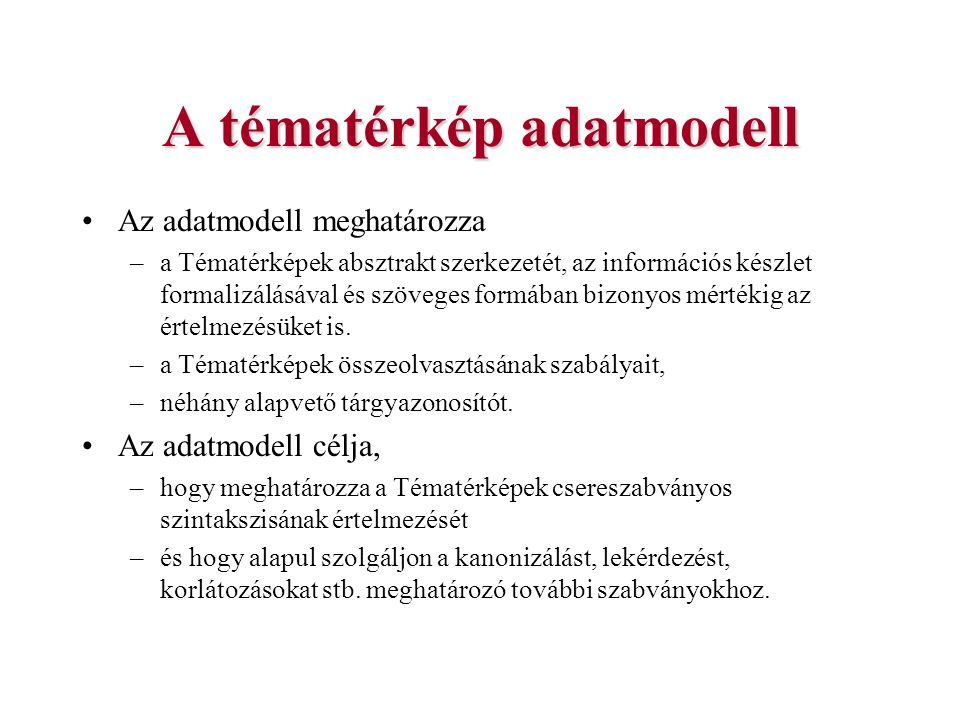 A tématérkép adatmodell Az adatmodell meghatározza –a Tématérképek absztrakt szerkezetét, az információs készlet formalizálásával és szöveges formában