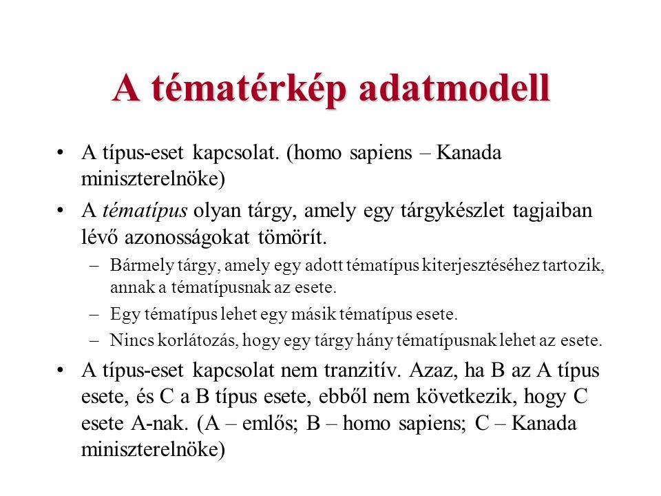A tématérkép adatmodell A típus-eset kapcsolat. (homo sapiens – Kanada miniszterelnöke) A tématípus olyan tárgy, amely egy tárgykészlet tagjaiban lévő
