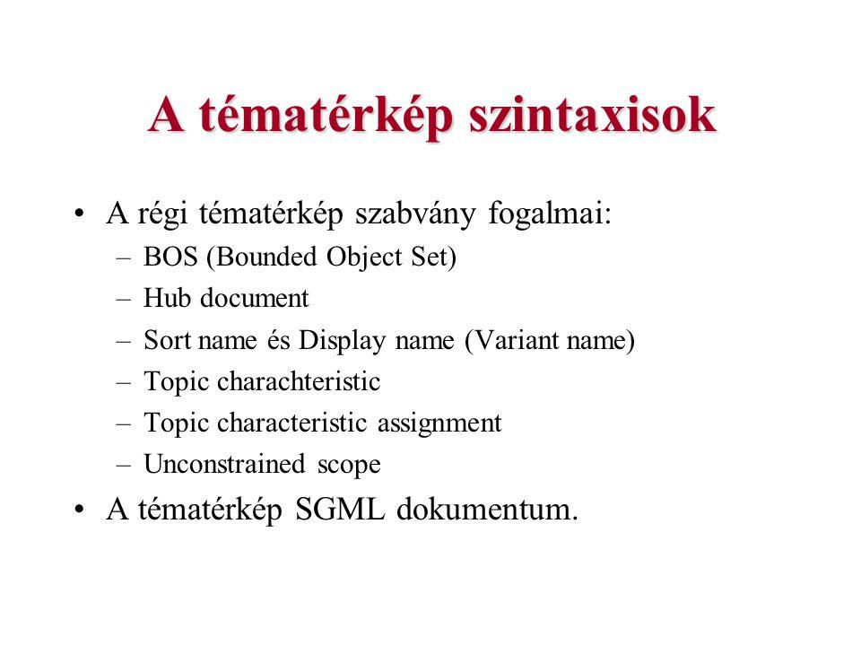 A tématérkép szintaxisok A régi tématérkép szabvány fogalmai: –BOS (Bounded Object Set) –Hub document –Sort name és Display name (Variant name) –Topic