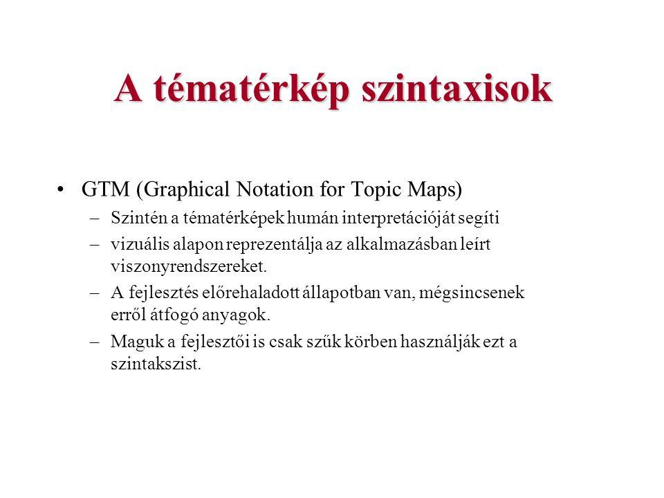 A tématérkép szintaxisok GTM (Graphical Notation for Topic Maps) –Szintén a tématérképek humán interpretációját segíti –vizuális alapon reprezentálja