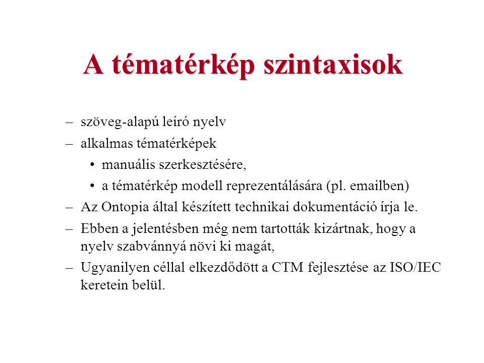 A tématérkép szintaxisok –szöveg-alapú leíró nyelv –alkalmas tématérképek manuális szerkesztésére, a tématérkép modell reprezentálására (pl. emailben)