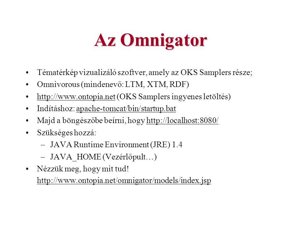 Az Omnigator Tématérkép vizualizáló szoftver, amely az OKS Samplers része; Omnivorous (mindenevő: LTM, XTM, RDF) http://www.ontopia.net (OKS Samplers
