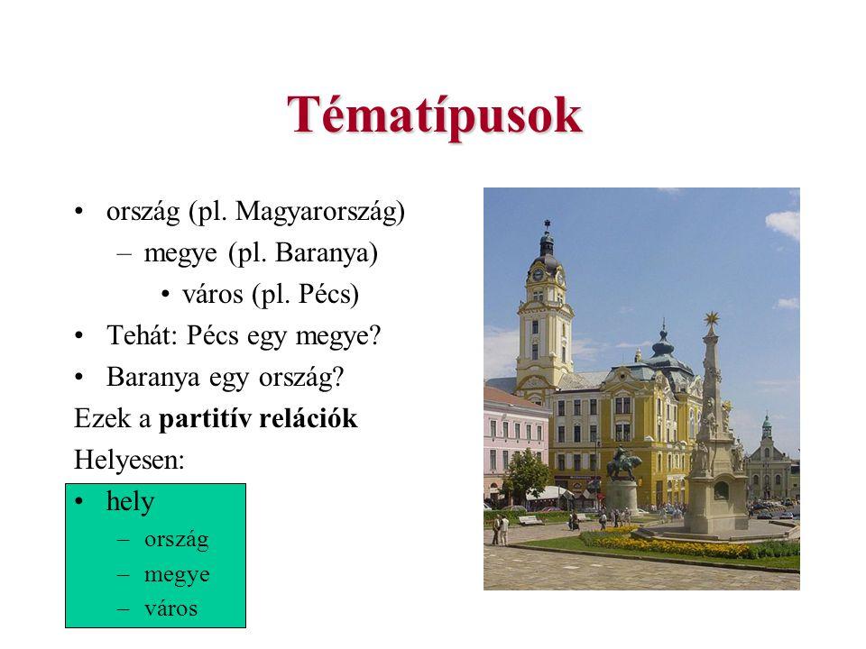 Tématípusok ország (pl. Magyarország) –megye (pl. Baranya) város (pl. Pécs) Tehát: Pécs egy megye? Baranya egy ország? Ezek a partitív relációk Helyes