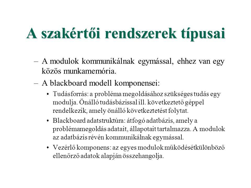 A szakértői rendszerek típusai –A modulok kommunikálnak egymással, ehhez van egy közös munkamemória. –A blackboard modell komponensei: Tudásforrás: a