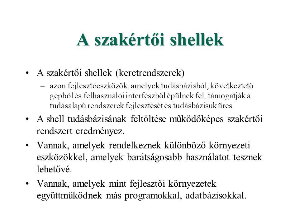 A szakértői shellek A szakértői shellek (keretrendszerek) –azon fejlesztőeszközök, amelyek tudásbázisból, következtető gépből és felhasználói interfés