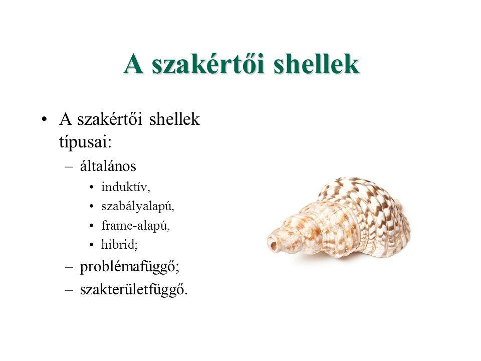 A szakértői shellek A szakértői shellek típusai: –általános induktív, szabályalapú, frame-alapú, hibrid; –problémafüggő; –szakterületfüggő.