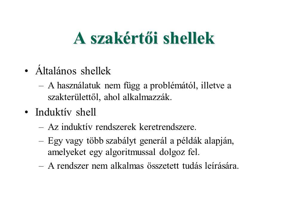 A szakértői shellek Általános shellek –A használatuk nem függ a problémától, illetve a szakterülettől, ahol alkalmazzák. Induktív shell –Az induktív r
