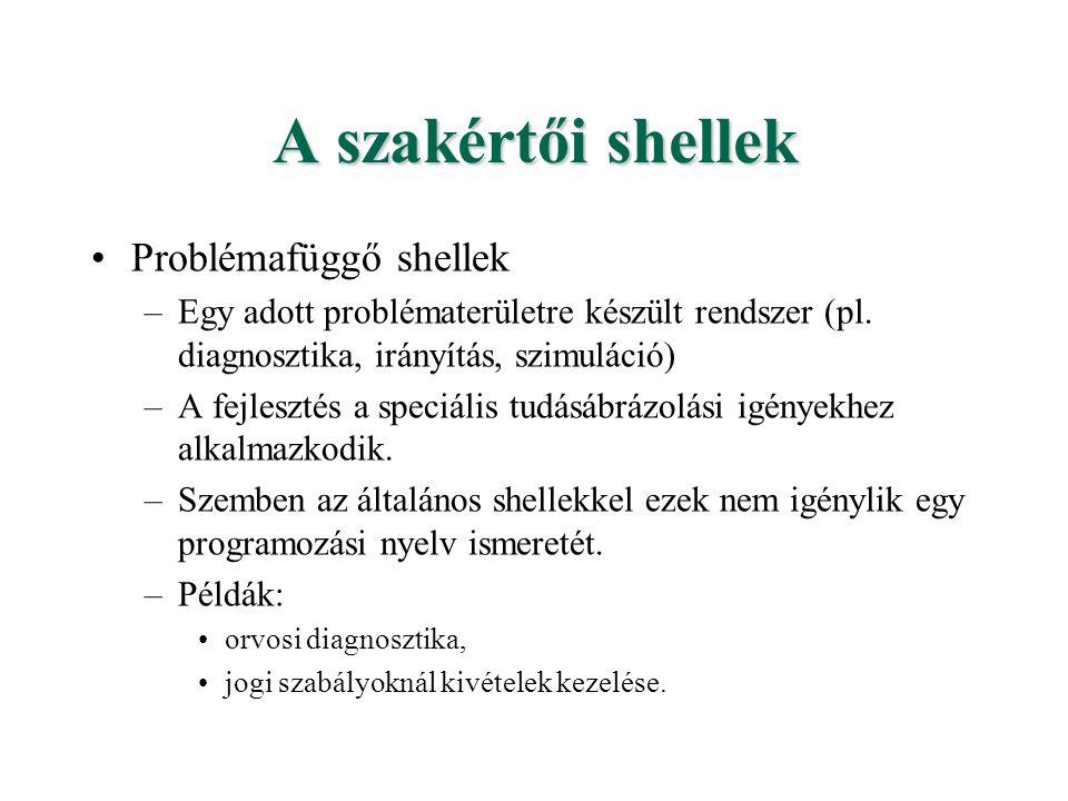 A szakértői shellek Problémafüggő shellek –Egy adott problématerületre készült rendszer (pl. diagnosztika, irányítás, szimuláció) –A fejlesztés a spec