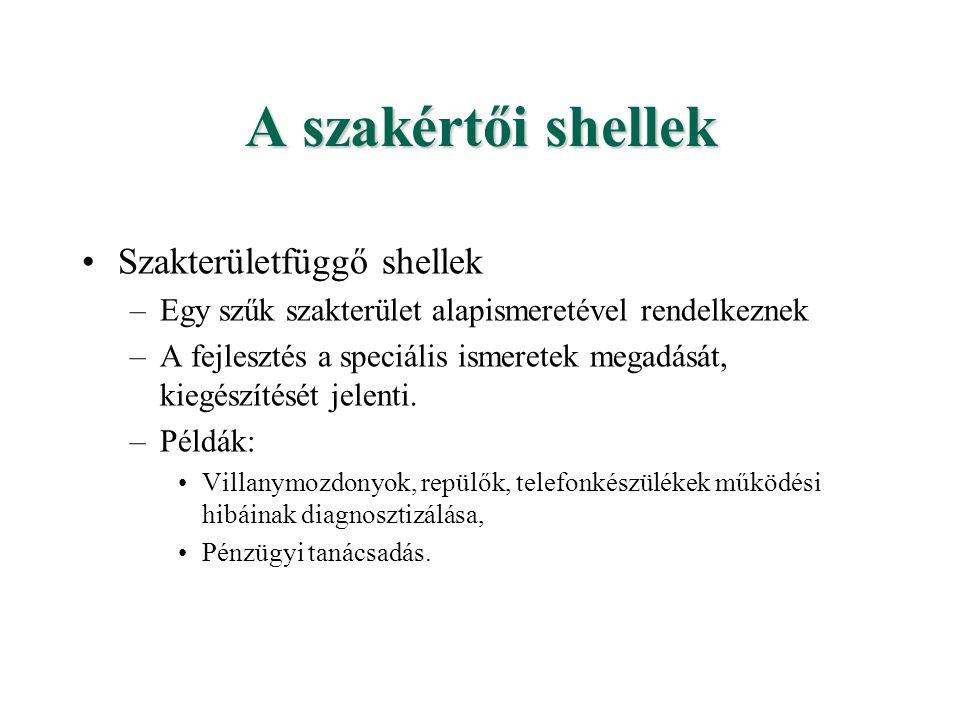 A szakértői shellek Szakterületfüggő shellek –Egy szűk szakterület alapismeretével rendelkeznek –A fejlesztés a speciális ismeretek megadását, kiegészítését jelenti.