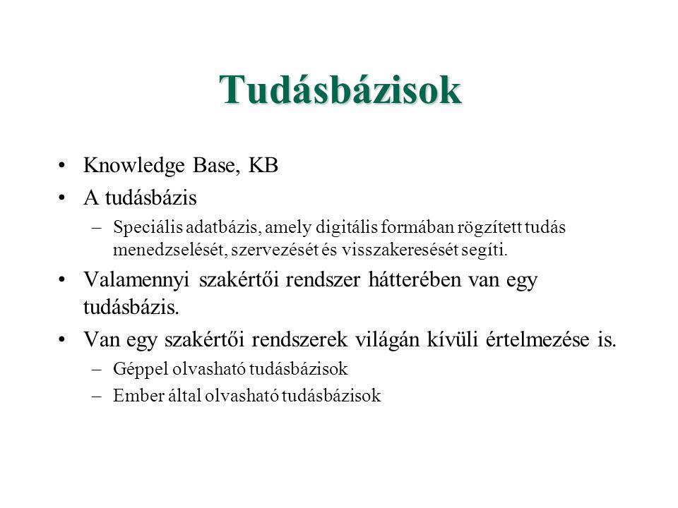 Tudásbázisok Knowledge Base, KB A tudásbázis –Speciális adatbázis, amely digitális formában rögzített tudás menedzselését, szervezését és visszakeresését segíti.