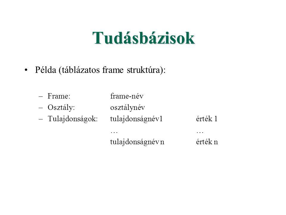 Tudásbázisok Példa (táblázatos frame struktúra): –Frame: frame-név –Osztály:osztálynév –Tulajdonságok:tulajdonságnév1érték 1… tulajdonságnév nérték n