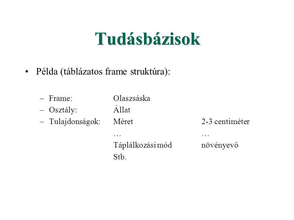 Tudásbázisok Példa (táblázatos frame struktúra): –Frame: Olaszsáska –Osztály:Állat –Tulajdonságok:Méret2-3 centiméter… Táplálkozási módnövényevő Stb.