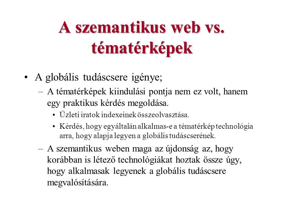 A szemantikus web vs. tématérképek A globális tudáscsere igénye; –A tématérképek kiindulási pontja nem ez volt, hanem egy praktikus kérdés megoldása.