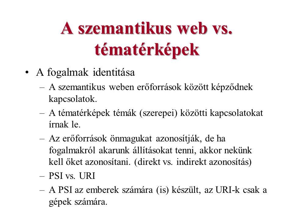 A szemantikus web vs. tématérképek A fogalmak identitása –A szemantikus weben erőforrások között képződnek kapcsolatok. –A tématérképek témák (szerepe