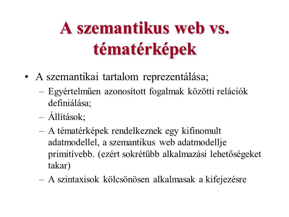 A szemantikus web vs. tématérképek A szemantikai tartalom reprezentálása; –Egyértelműen azonosított fogalmak közötti relációk definiálása; –Állítások;