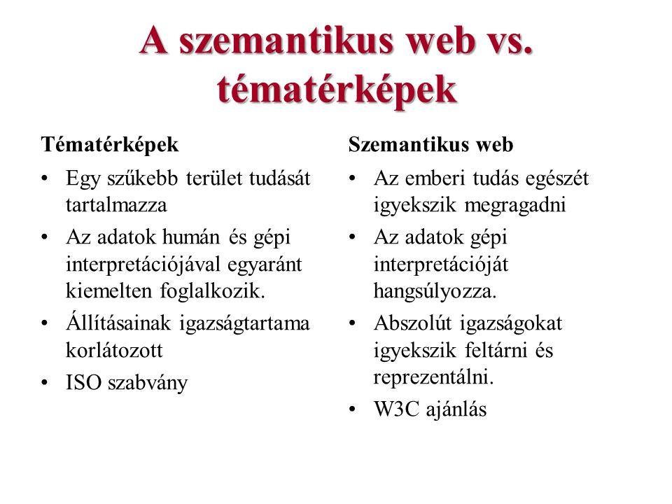 A szemantikus web vs. tématérképek Tématérképek Egy szűkebb terület tudását tartalmazza Az adatok humán és gépi interpretációjával egyaránt kiemelten