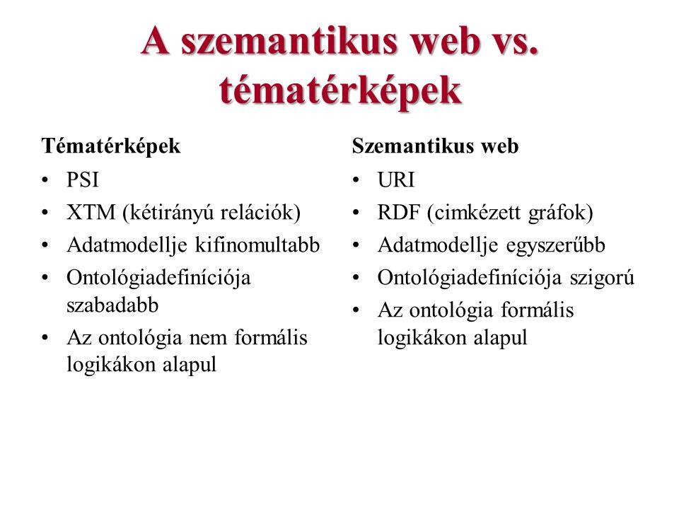 A szemantikus web vs. tématérképek Tématérképek PSI XTM (kétirányú relációk) Adatmodellje kifinomultabb Ontológiadefiníciója szabadabb Az ontológia ne
