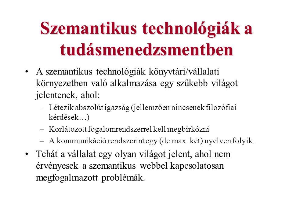 Szemantikus technológiák a tudásmenedzsmentben A szemantikus technológiák könyvtári/vállalati környezetben való alkalmazása egy szűkebb világot jelent