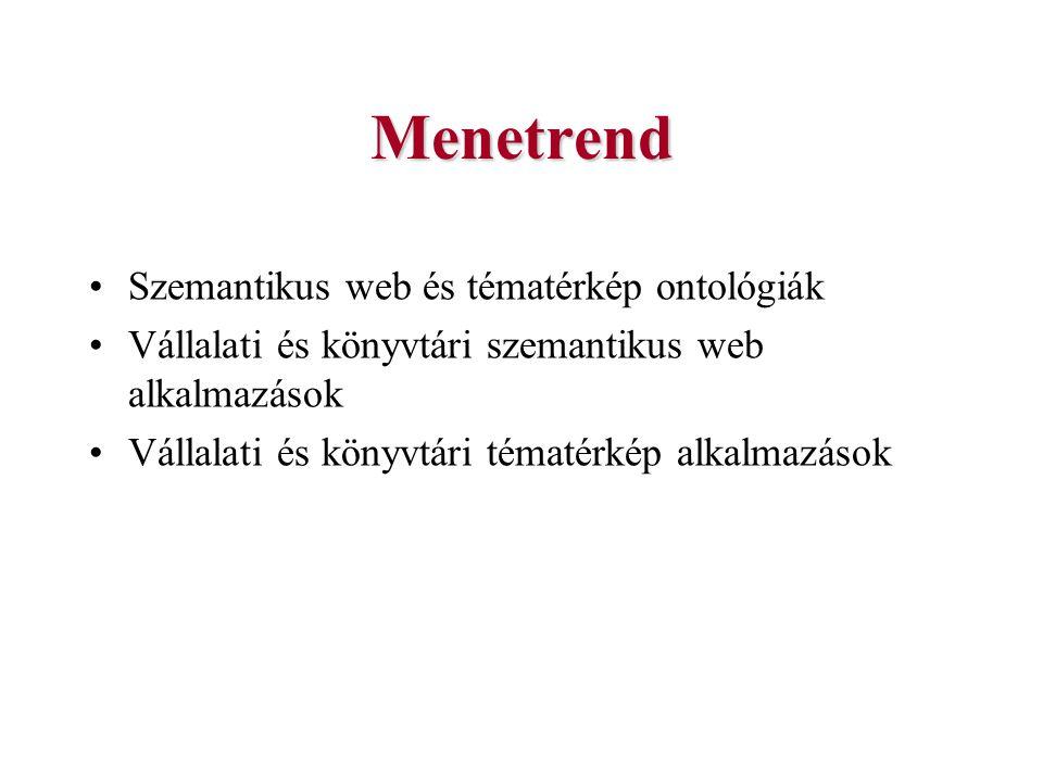 Menetrend Szemantikus web és tématérkép ontológiák Vállalati és könyvtári szemantikus web alkalmazások Vállalati és könyvtári tématérkép alkalmazások