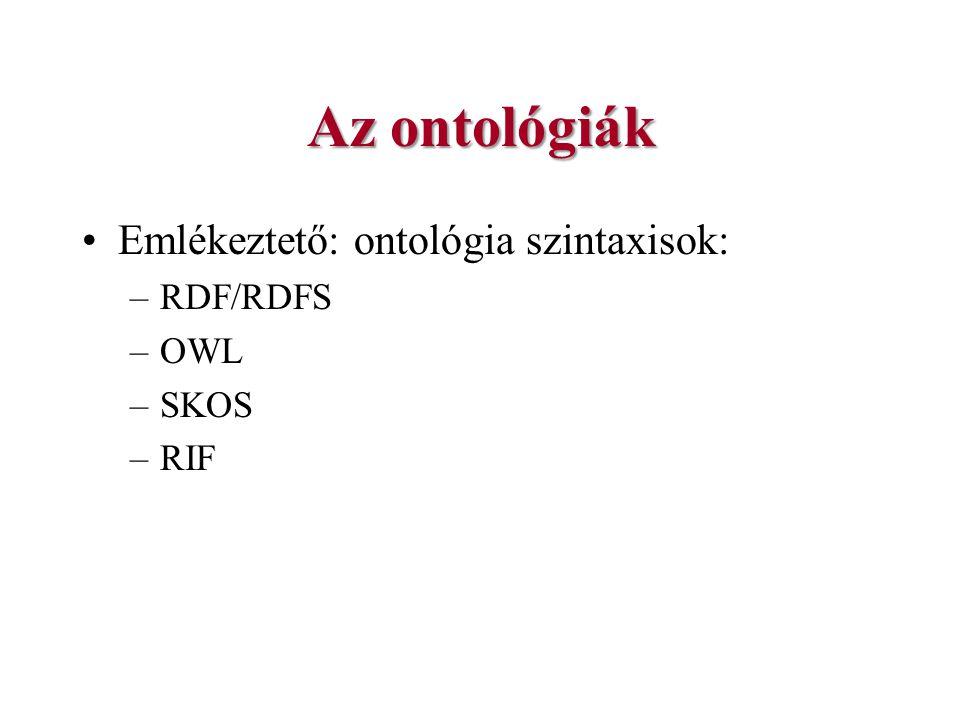Az ontológiák Emlékeztető: ontológia szintaxisok: –RDF/RDFS –OWL –SKOS –RIF
