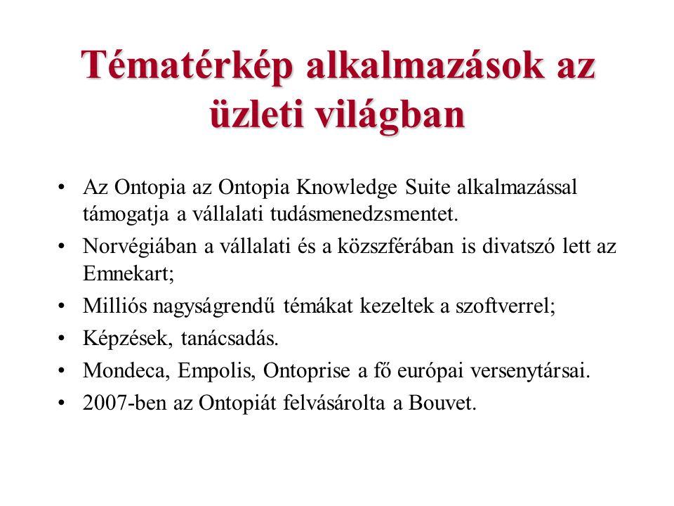 Tématérkép alkalmazások az üzleti világban Az Ontopia az Ontopia Knowledge Suite alkalmazással támogatja a vállalati tudásmenedzsmentet. Norvégiában a
