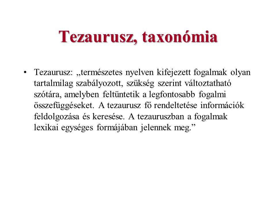 """Tezaurusz, taxonómia Tezaurusz: """"természetes nyelven kifejezett fogalmak olyan tartalmilag szabályozott, szükség szerint változtatható szótára, amelyb"""