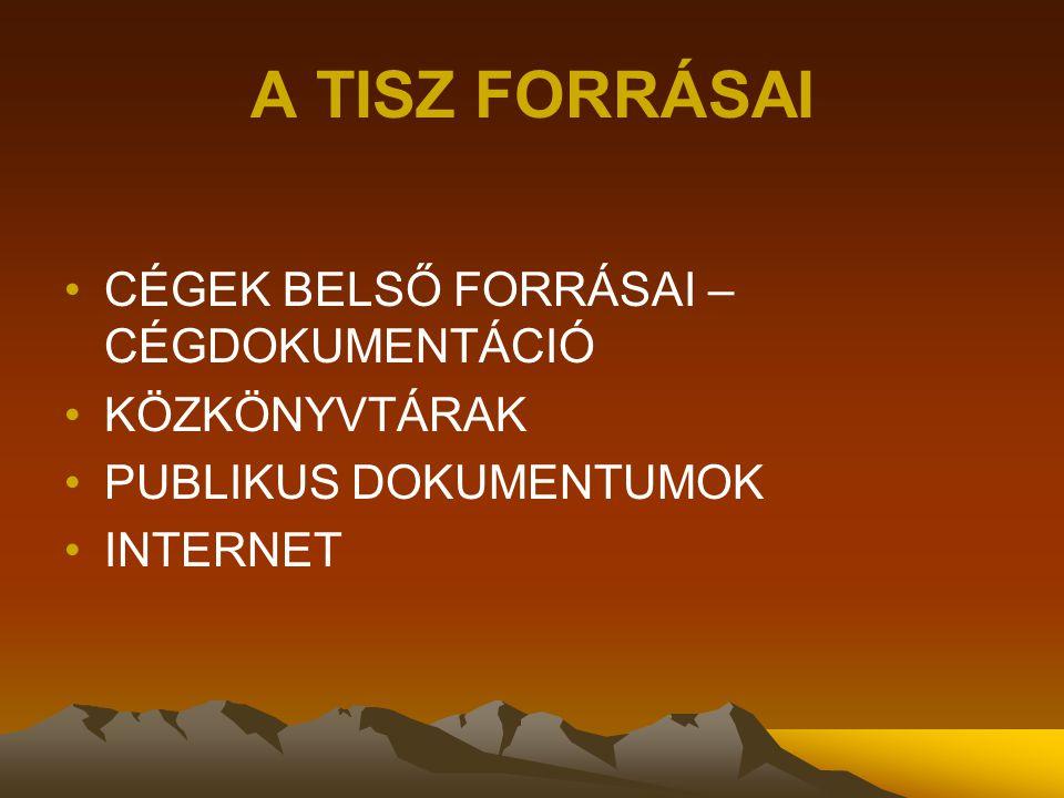 A TISZ FORRÁSAI CÉGEK BELSŐ FORRÁSAI – CÉGDOKUMENTÁCIÓ KÖZKÖNYVTÁRAK PUBLIKUS DOKUMENTUMOK INTERNET