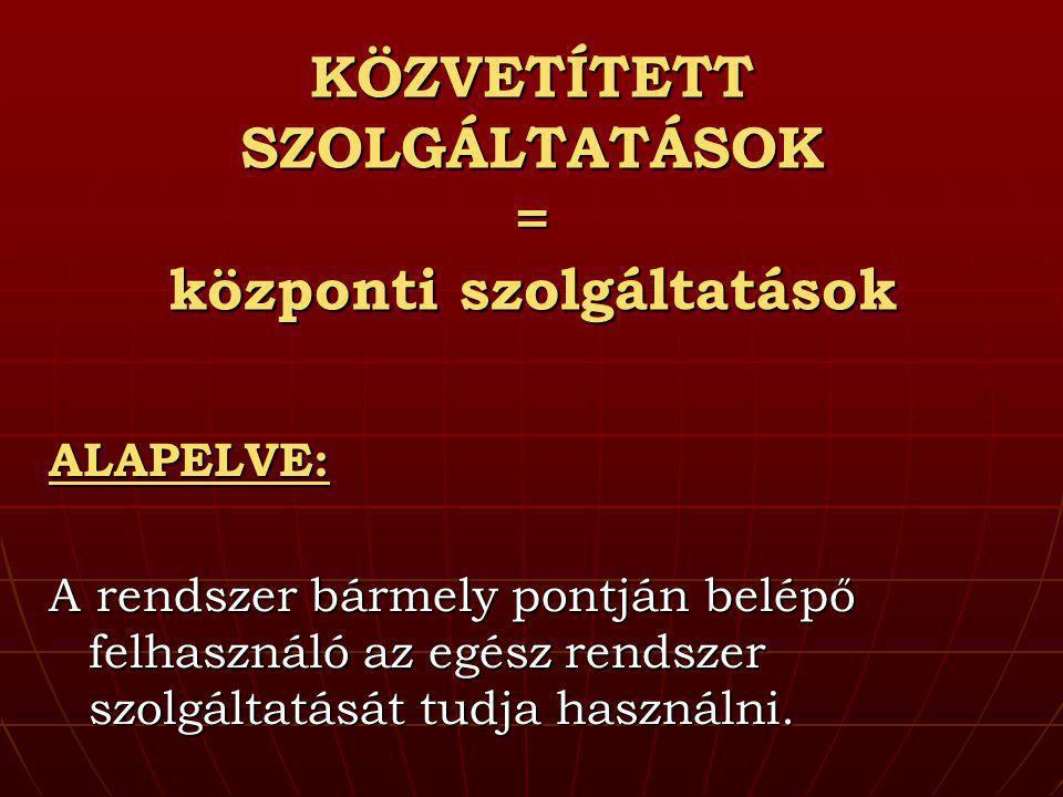 A KÖZPONTI SZOLGÁLTATÁSOKÉRT FELELŐS INTÉZMÉNYEK Nemzeti Könyvtár – Hungarica-anyag Nemzeti Könyvtár – Hungarica-anyag Szakkönyvtárak – szakterületükön Szakkönyvtárak – szakterületükön Kép- és hangrögzítéses archívumok Kép- és hangrögzítéses archívumok OKM OKM Informatikai fejlesztésekért felelős kormányzati hatóság Informatikai fejlesztésekért felelős kormányzati hatóság Könyvtári Intézet Könyvtári Intézet