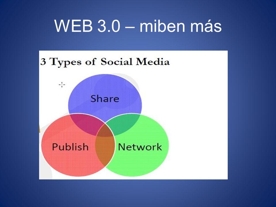 Az emberek élnek a technológia adta lehetőségekkel A Facebook forradalma Minden profil egy kis szerkesztőség a hálóban A személyes szerkesztőség fogalma -publikálás a barátoknak, ismerősöknek -tartalomelőállítás és megosztás -követhetőség