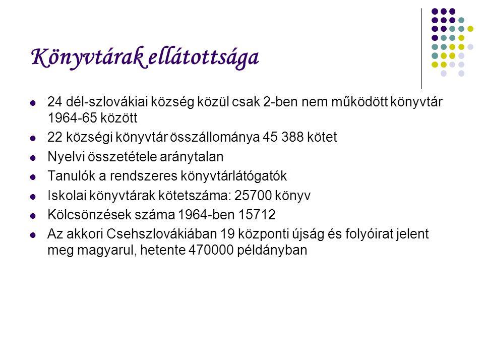 Könyvtárak ellátottsága 24 dél-szlovákiai község közül csak 2-ben nem működött könyvtár 1964-65 között 22 községi könyvtár összállománya 45 388 kötet Nyelvi összetétele aránytalan Tanulók a rendszeres könyvtárlátógatók Iskolai könyvtárak kötetszáma: 25700 könyv Kölcsönzések száma 1964-ben 15712 Az akkori Csehszlovákiában 19 központi újság és folyóirat jelent meg magyarul, hetente 470000 példányban