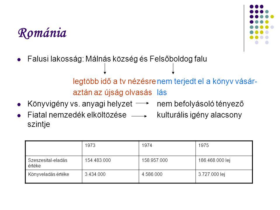Románia Falusi lakosság: Málnás község és Felsőboldog falu legtöbb idő a tv nézésrenem terjedt el a könyv vásár- aztán az újság olvasáslás Könyvigény vs.