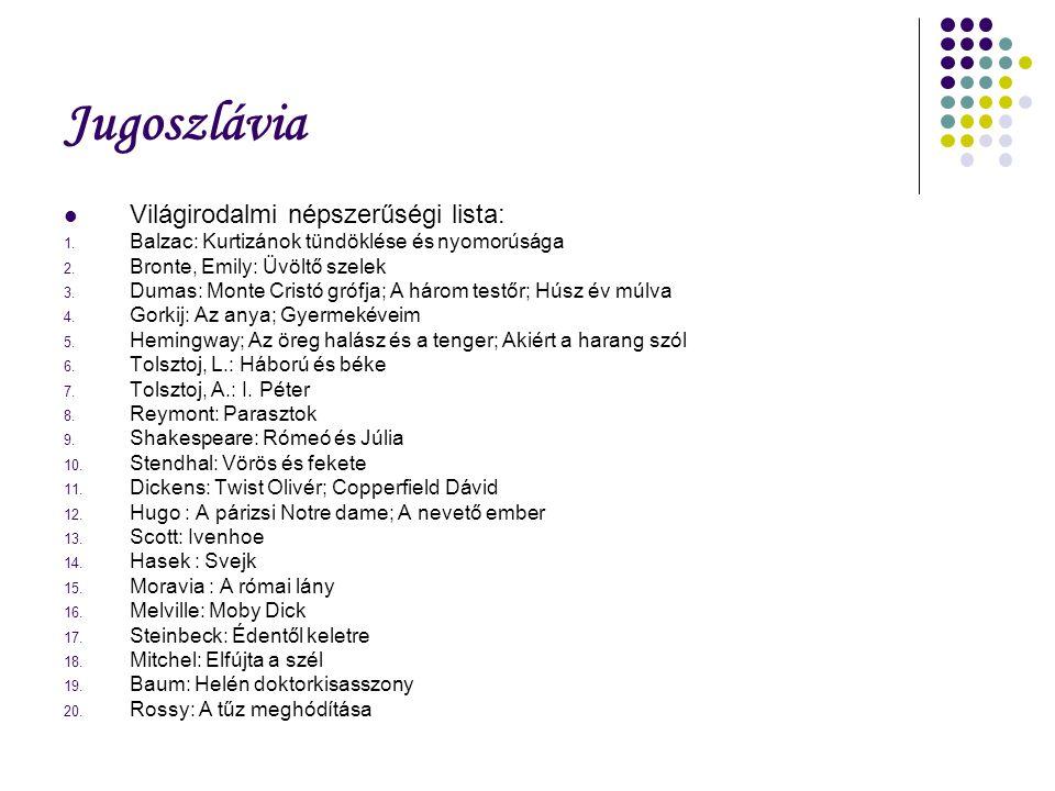 Jugoszlávia Világirodalmi népszerűségi lista: 1. Balzac: Kurtizánok tündöklése és nyomorúsága 2. Bronte, Emily: Üvöltő szelek 3. Dumas: Monte Cristó g