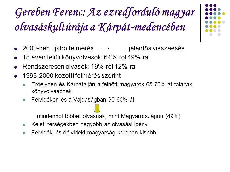 Gereben Ferenc: Az ezredforduló magyar olvasáskultúrája a Kárpát-medencében 2000-ben újabb felmérésjelentős visszaesés 18 éven felüli könyvolvasók: 64%-ról 49%-ra Rendszeresen olvasók: 19%-ról 12%-ra 1998-2000 közötti felmérés szerint Erdélyben és Kárpátalján a felnőtt magyarok 65-70%-át találták könyvolvasónak Felvidéken és a Vajdaságban 60-60%-át mindenhol többet olvasnak, mint Magyarországon (49%) Keleti térségekben nagyobb az olvasási igény Felvidéki és délvidéki magyarság körében kisebb